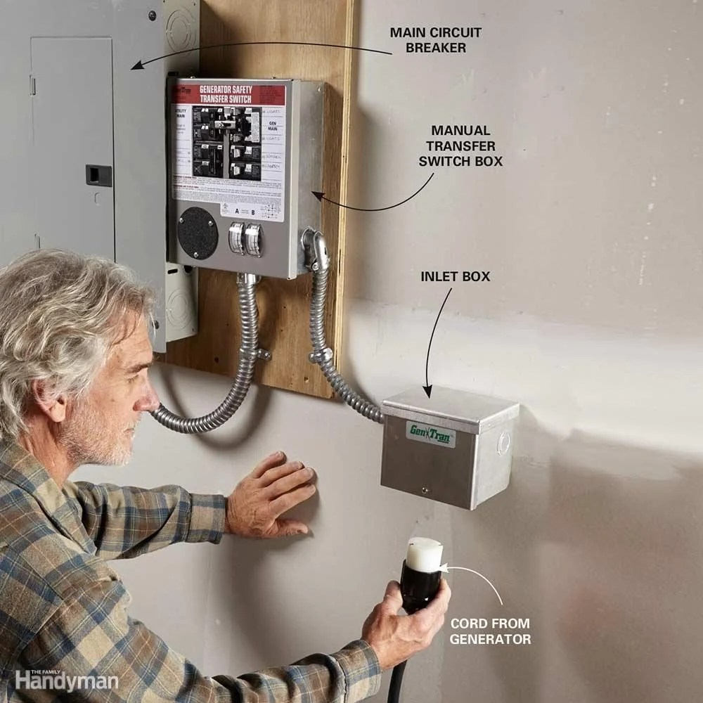 reliance electric water heater wiring diagram ford 4000 rds radio tips for using emergency generators | the family handyman
