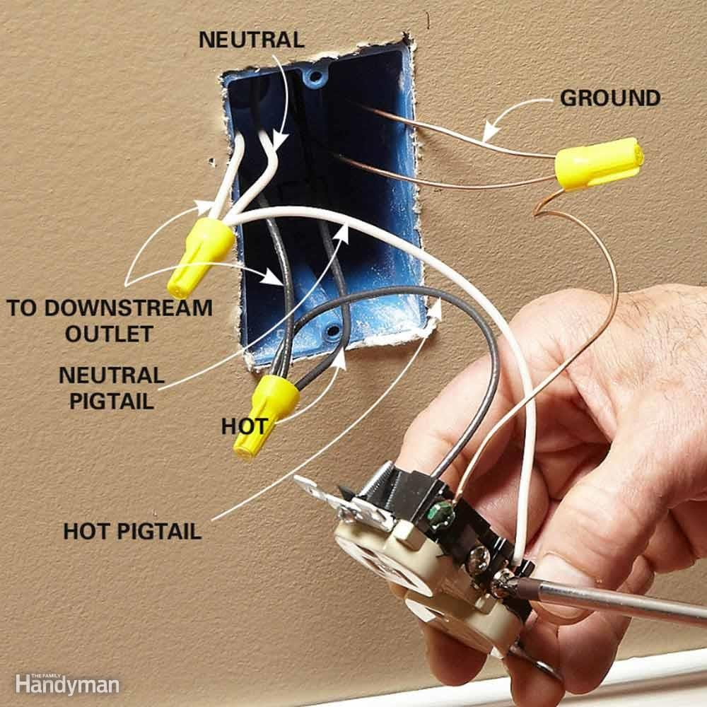 Wiring A Switch To A Receptacle