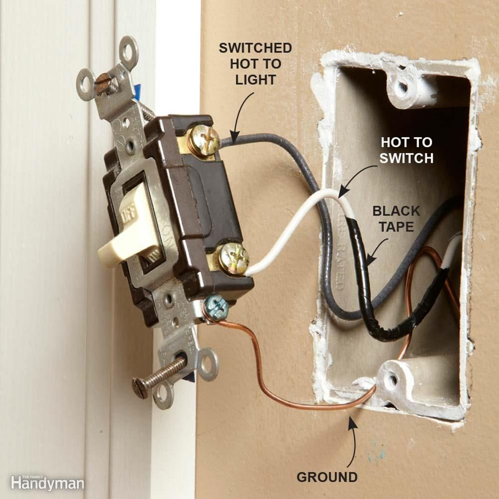 hight resolution of wiring a switch and outlet the safe and easy way family handyman wire power light switch