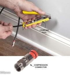 use coaxial cable compression connectors [ 1000 x 1000 Pixel ]