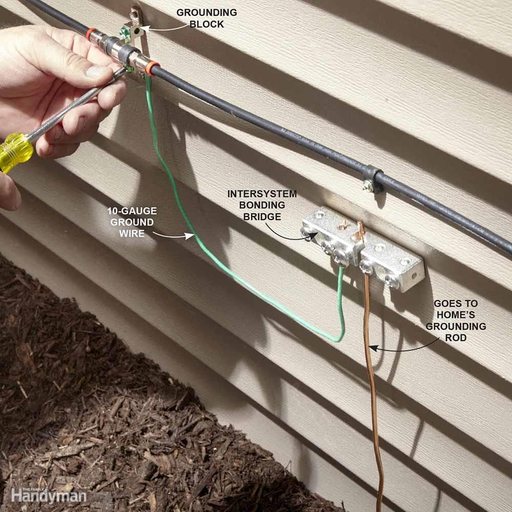 Wiring House For Cable And Internet