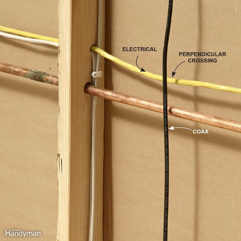 Electrical Wire The Diagram How To Run Electrical Wire Electric Cable