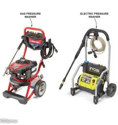 electric pressure washer reviews [ 1000 x 1000 Pixel ]