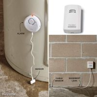 Home Tech: Automated Water Leak Detection | The Family ...