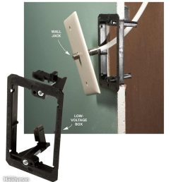 install cable outlet don t use standard electrical boxes [ 1000 x 1097 Pixel ]