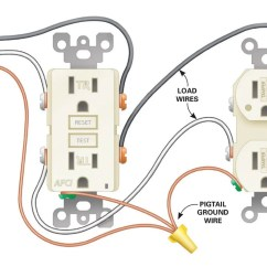 Electrical Socket Wiring Diagram Nissan 350z Radio How To Install Outlets In The Kitchen