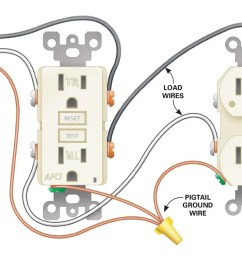 figure b wiring diagram for afci receptacle [ 1200 x 897 Pixel ]
