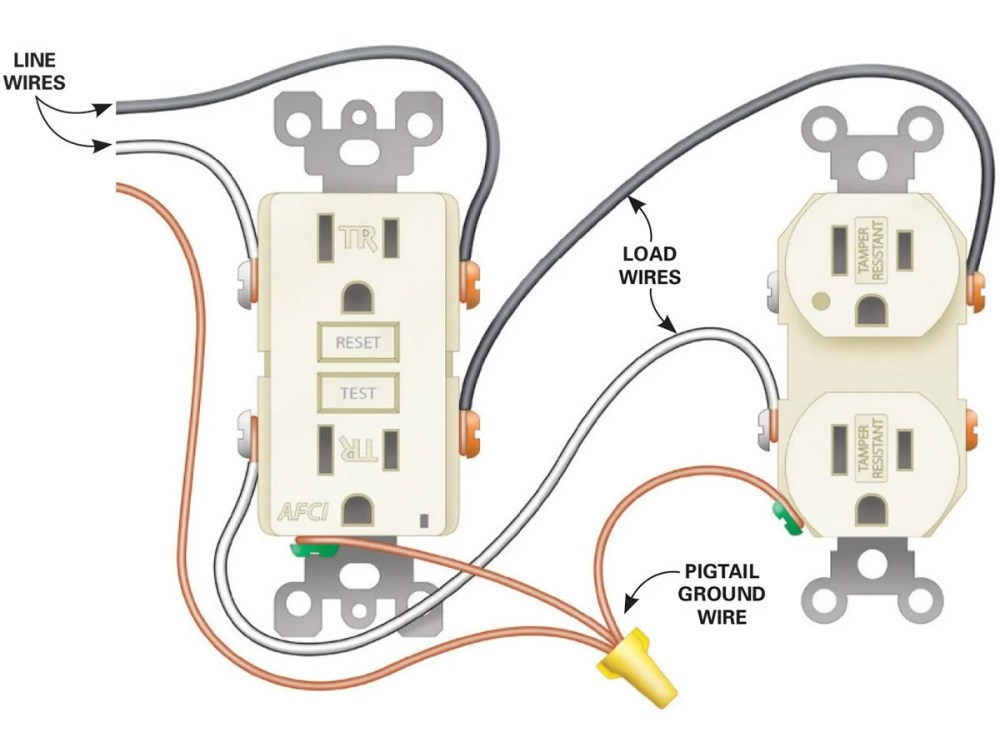 medium resolution of figure b wiring diagram for afci receptacle how to install a new electrical outlet