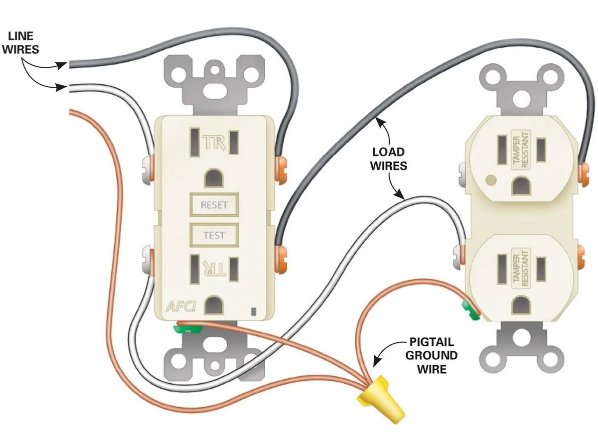 hight resolution of figure b wiring diagram for afci receptacle how to install a new electrical outlet