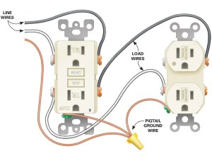 How to Install Electrical Outlets in the Kitchen | The