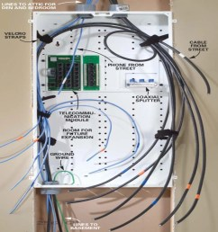 installing communication wiring family handyman coax wiring panel [ 1200 x 1200 Pixel ]