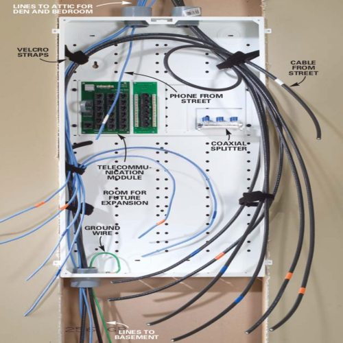 small resolution of installing communication wiring family handyman splitter box wiring