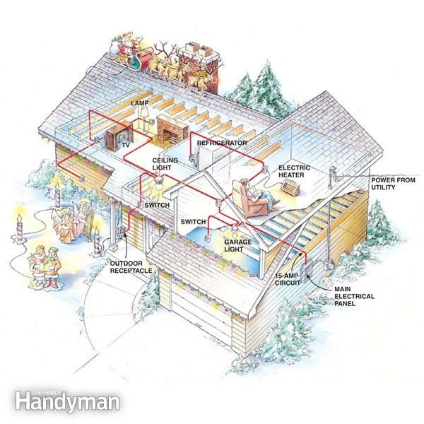 Wire Two Switches Ceiling Fan With Diagram Preventing Electrical Overloads The Family Handyman