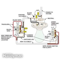 Light Switch Wire Diagram Jeep Wrangler Steering Column How To A 3 Way The Family Handyman Three Switching