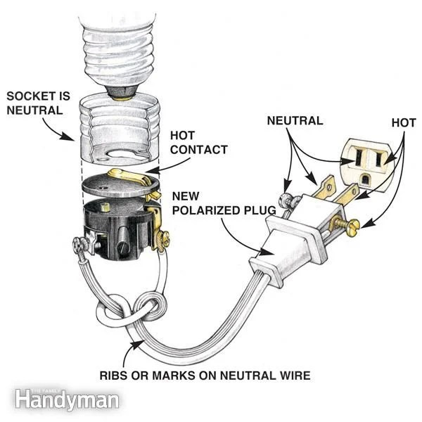 110 plug wiring diagram for basketball coaches court a replacing and rewiring electronics the
