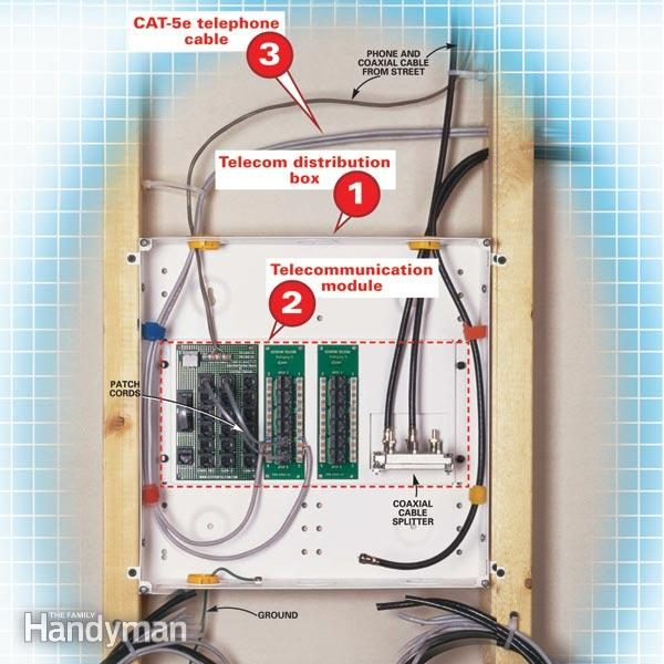 cable and telephone wiring diy  family handyman
