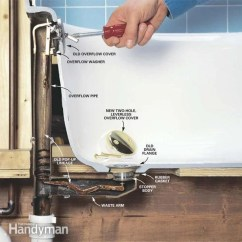 Jacuzzi Bathtub Wiring Diagram 1998 Passat Engine How To Convert Drain Lever A Lift And Turn | The Family Handyman