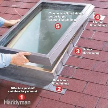 making a skylight leakproof diy