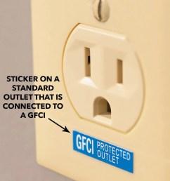 gfci outlet reset button test button [ 1200 x 1200 Pixel ]