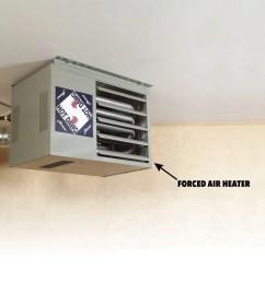 forced air heater [ 1200 x 1200 Pixel ]