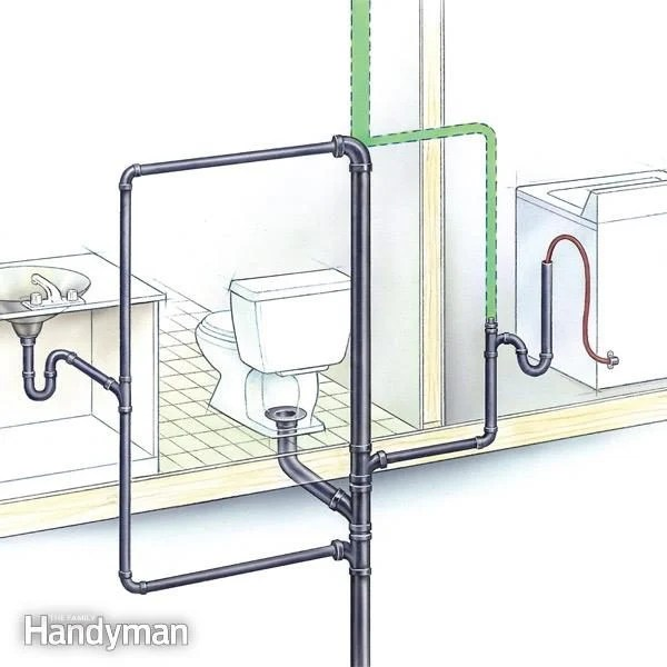 plumbing sanitary riser diagram msd 6al wiring ford mustang signs of poorly vented drain lines | the family handyman