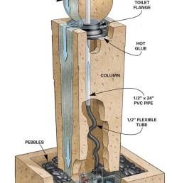 cast concrete fountain [ 1200 x 2000 Pixel ]