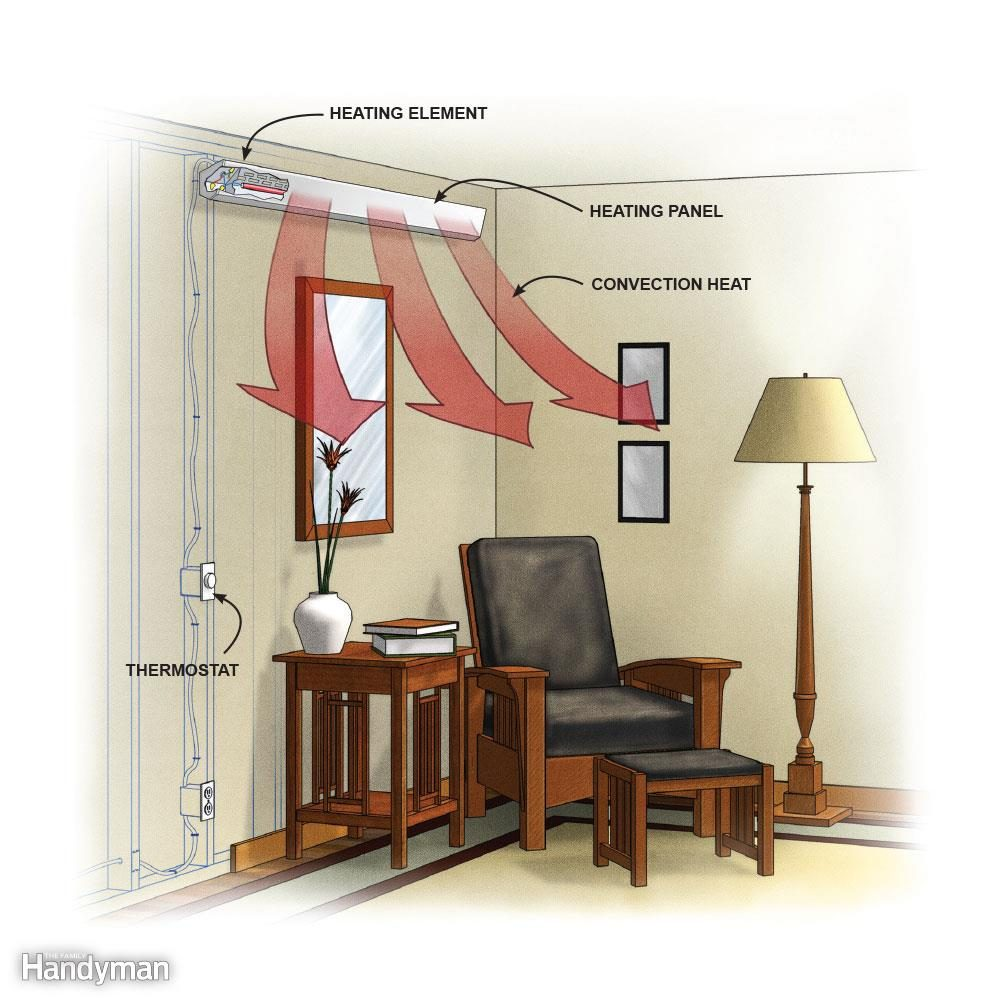 Diagram Diy Air Conditioner Repair Hunter Ceiling Fan Wiring Diagram