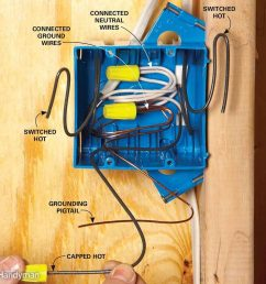 how to rough in electrical wiring the family handyman 12 tips for easier home electrical wiring [ 1000 x 1000 Pixel ]