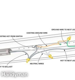 wiring for fluorescent light fixtures wiring diagram blog wiring fluorescent lights in parallel diagram [ 1200 x 1200 Pixel ]