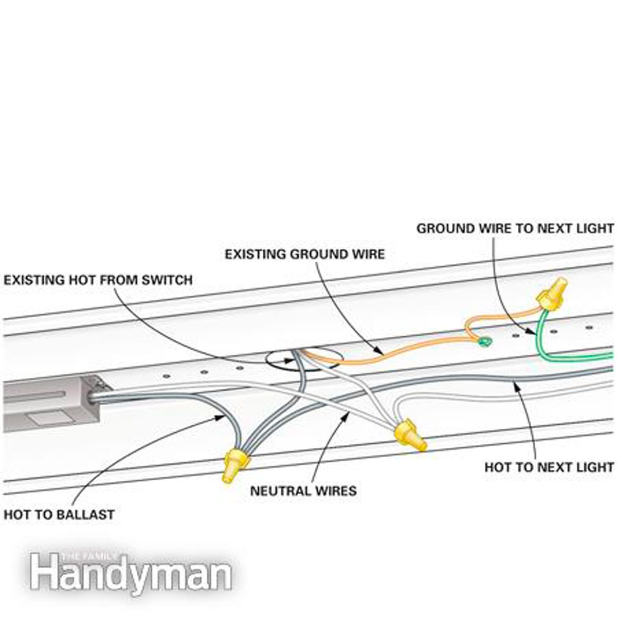 hight resolution of wiring for fluorescent light fixtures wiring diagram blog wiring fluorescent lights in parallel diagram