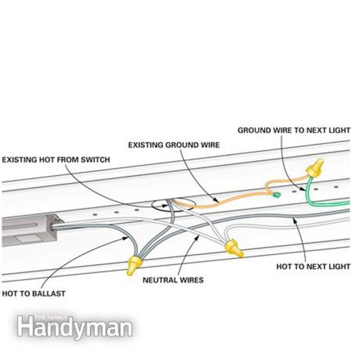 small resolution of wiring for fluorescent light fixtures wiring diagram blog wiring fluorescent lights in parallel diagram