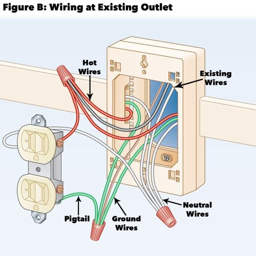 small resolution of figure b wiring at existing outlet