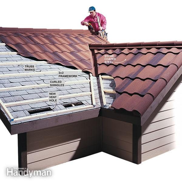 gable metal roof parts diagram mercury outboard wiring harness roofing installation — the family handyman