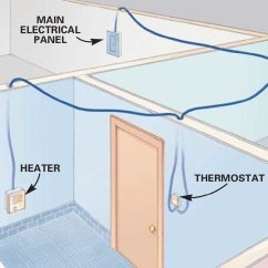 Hot Water Heater Thermostat Wiring Diagram Bt Wall Socket Installing Electric Heaters Family Handyman The This Is A Standard Simple Plan For An