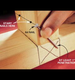 if you re not sure where to start the nail hold it alongside to visualize the path toenailing driving a nail at an angle through the end of a board to  [ 1200 x 1200 Pixel ]