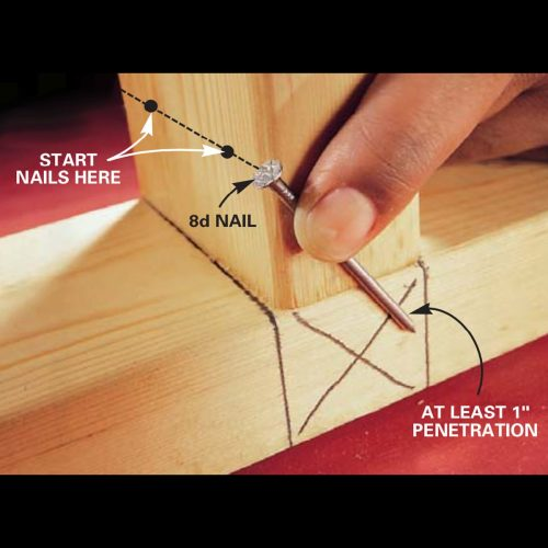 small resolution of if you re not sure where to start the nail hold it alongside to visualize the path toenailing driving a nail at an angle through the end of a board to