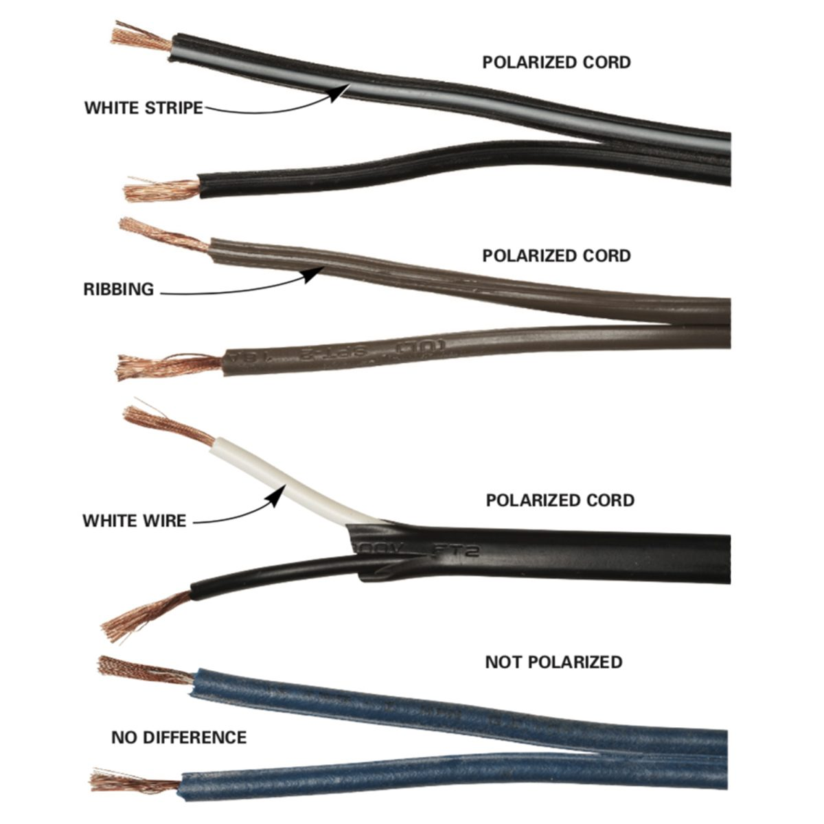 3 prong extension cord wiring diagram ford f150 radio harness fix a lamp family handyman the how to identify neutral wire