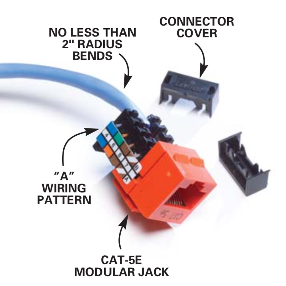 hight resolution of parts of a cat 5e modular jack you ll use the a color coded wiring pattern