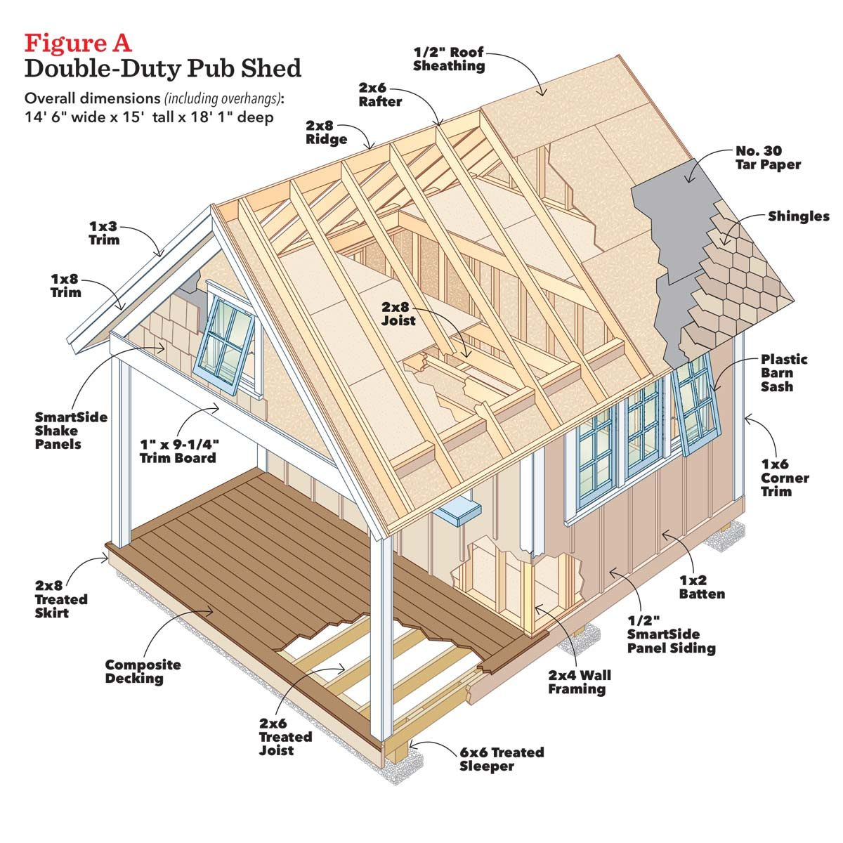 hight resolution of getting started 035 fhm julaug17 pub shed project drawing figure a