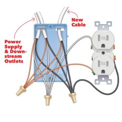 Electrical Outlet Wiring Diagram Winnebago Diagrams Install A Super Easy Usb  The Family Handyman