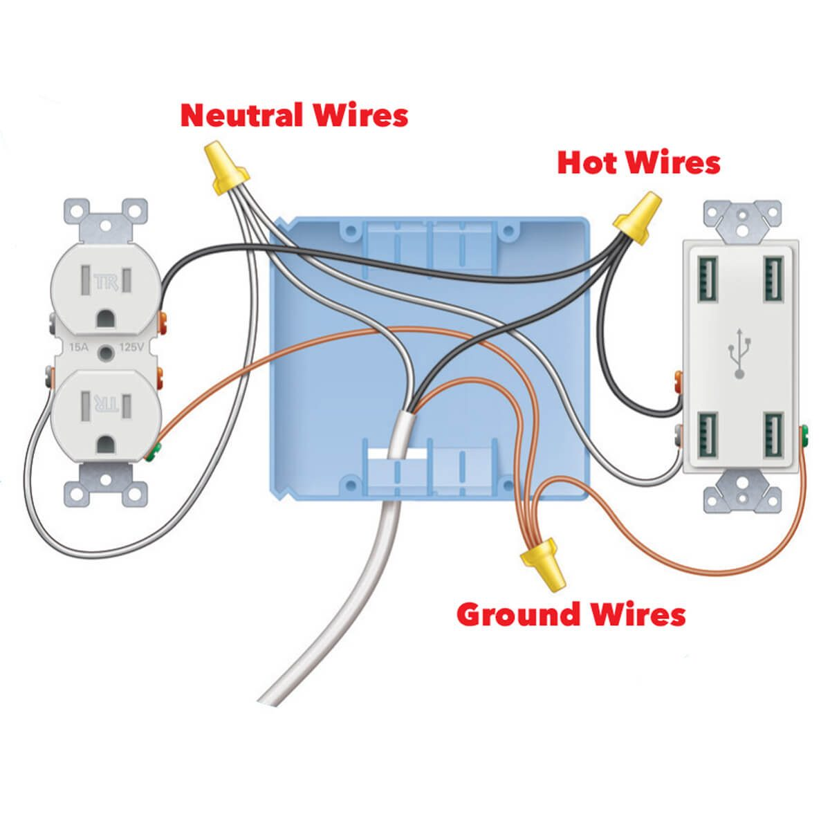 usb outlet wiring diagram kubota the types of