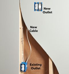 fh17ono 582 54 004 usb outlet install wall cutaway [ 1200 x 1200 Pixel ]