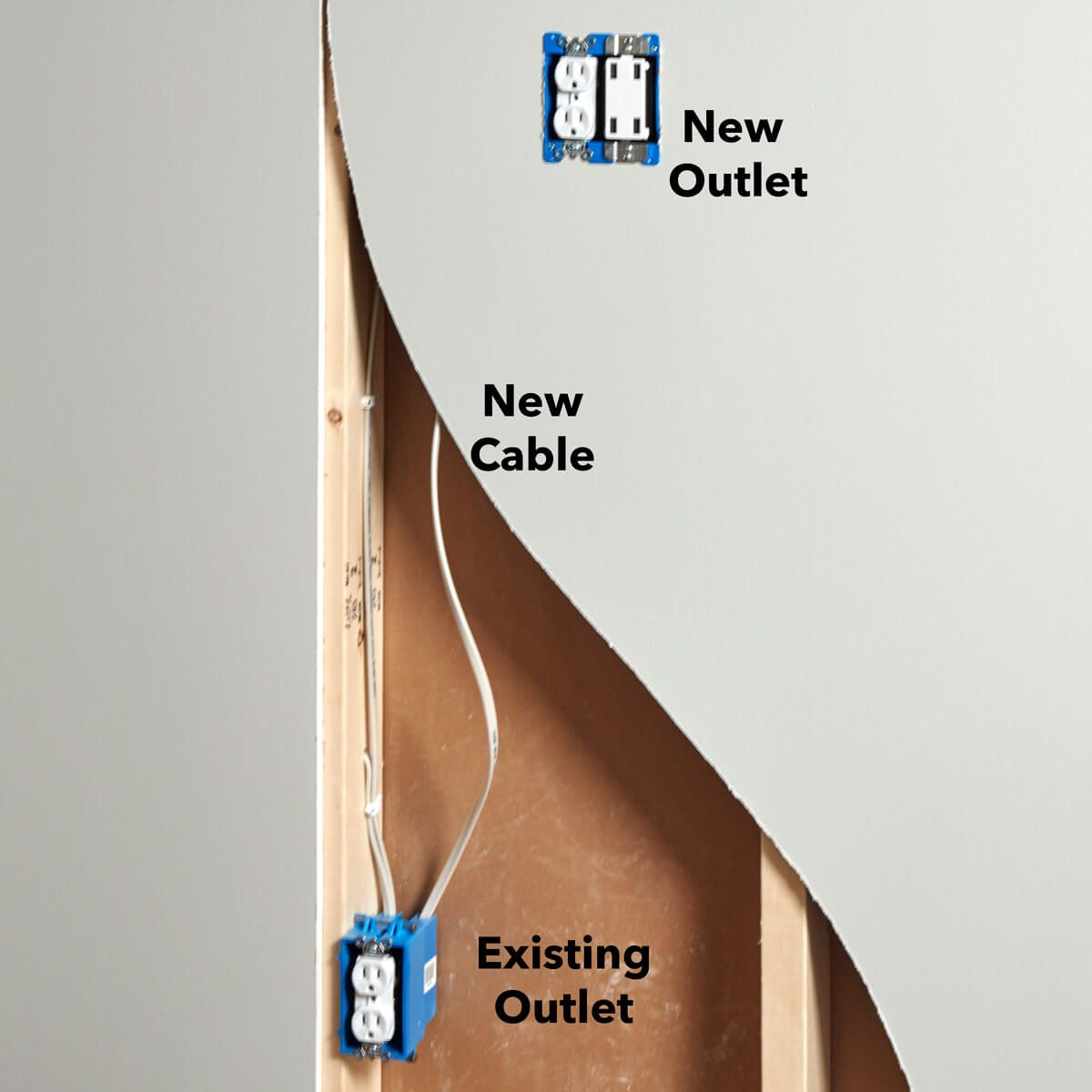hight resolution of fh17ono 582 54 004 usb outlet install wall cutaway