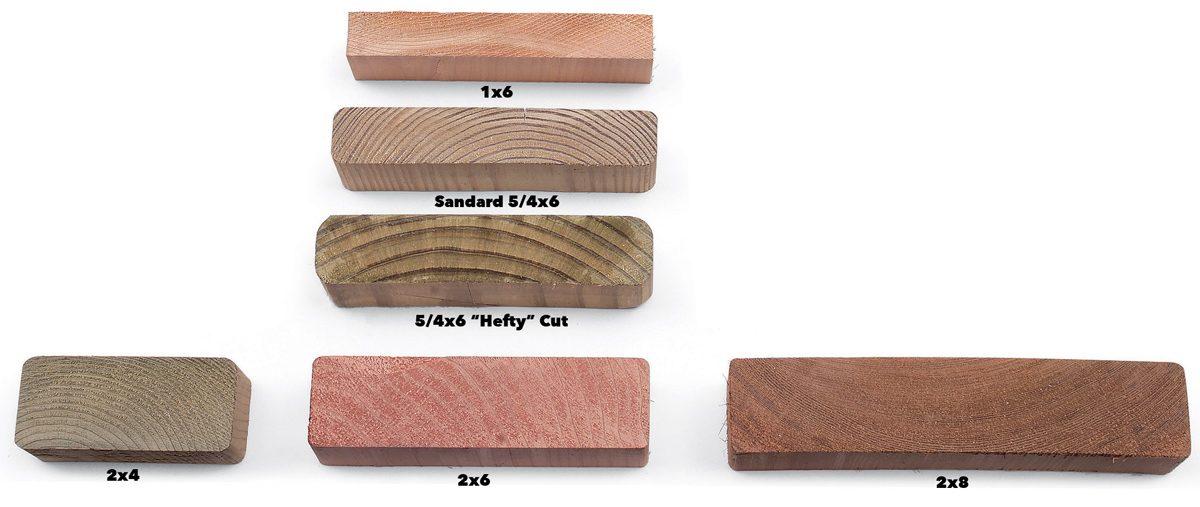 Lumber 2×4 Dimensions