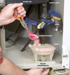 fh10sep 511 06 011 pull out clog washer dryer repair washer drain washing machine water pump [ 1200 x 1200 Pixel ]