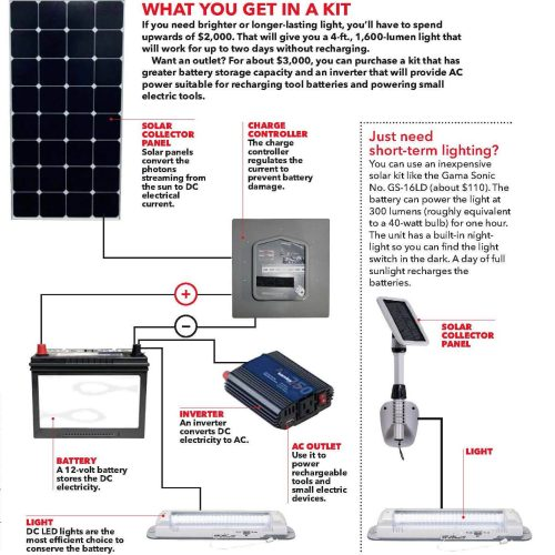 small resolution of add solar power to your shed the family handyman wiring a shed for solar power