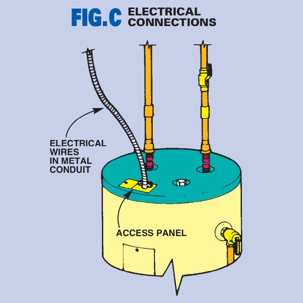 medium resolution of installation details for electric water heaters