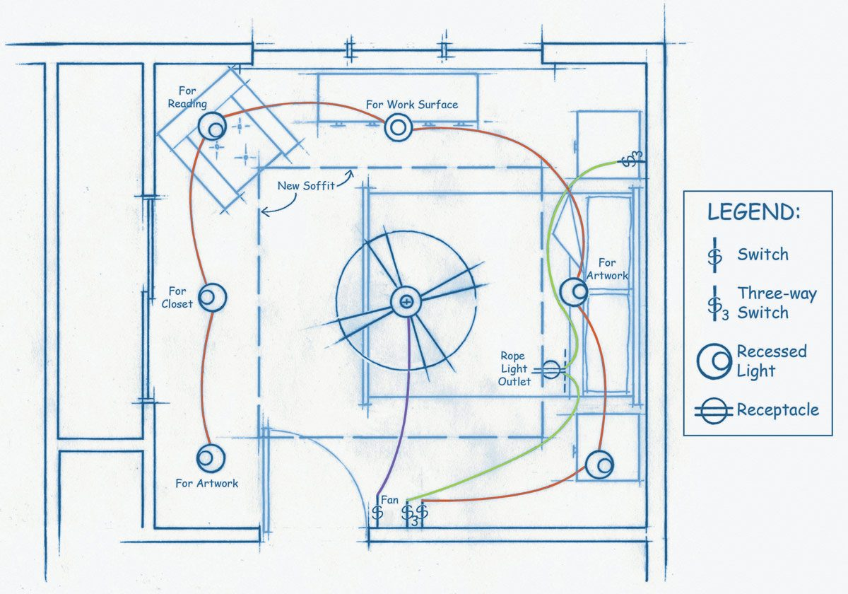 hight resolution of soffit box with recessed lighting planning the wiring
