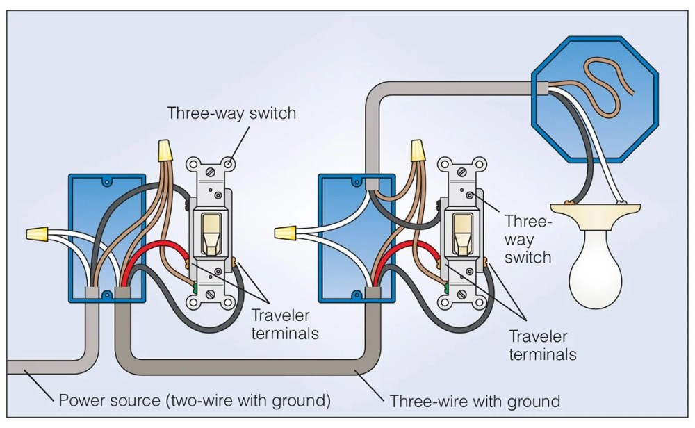 medium resolution of how to wire a 3 way light switch family handyman how to wire 3 way light switch single light 3 way switch power via