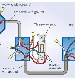 wiring 1 single pole and light switch 3 receptacle wiring diagram [ 1200 x 740 Pixel ]